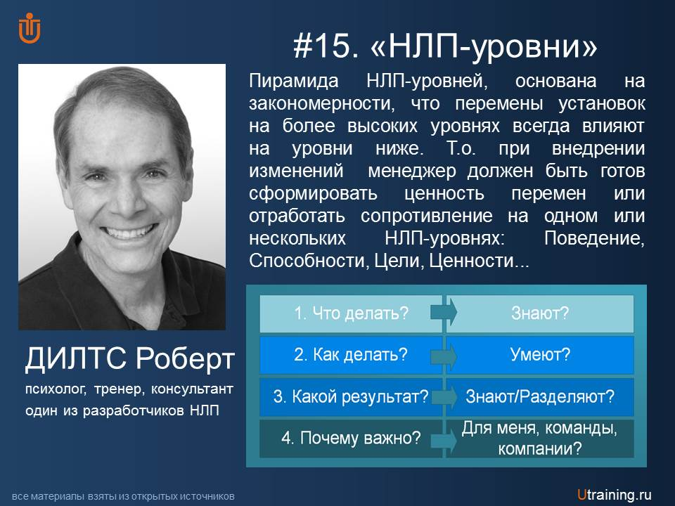 НЛП-уровни Р. Дилтса