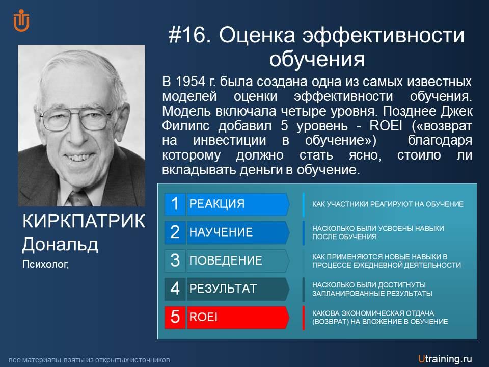 Оценка эффективности обучения Д. Киркпатрик.