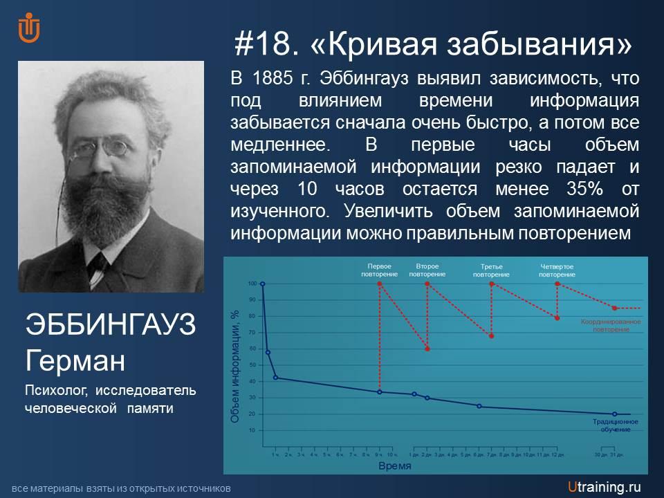 «Кривая забывания» Г. Эббингауз.
