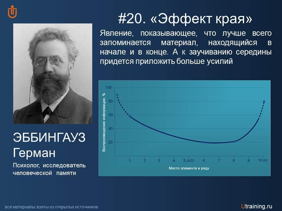 Эффект края Г. Эббингауза