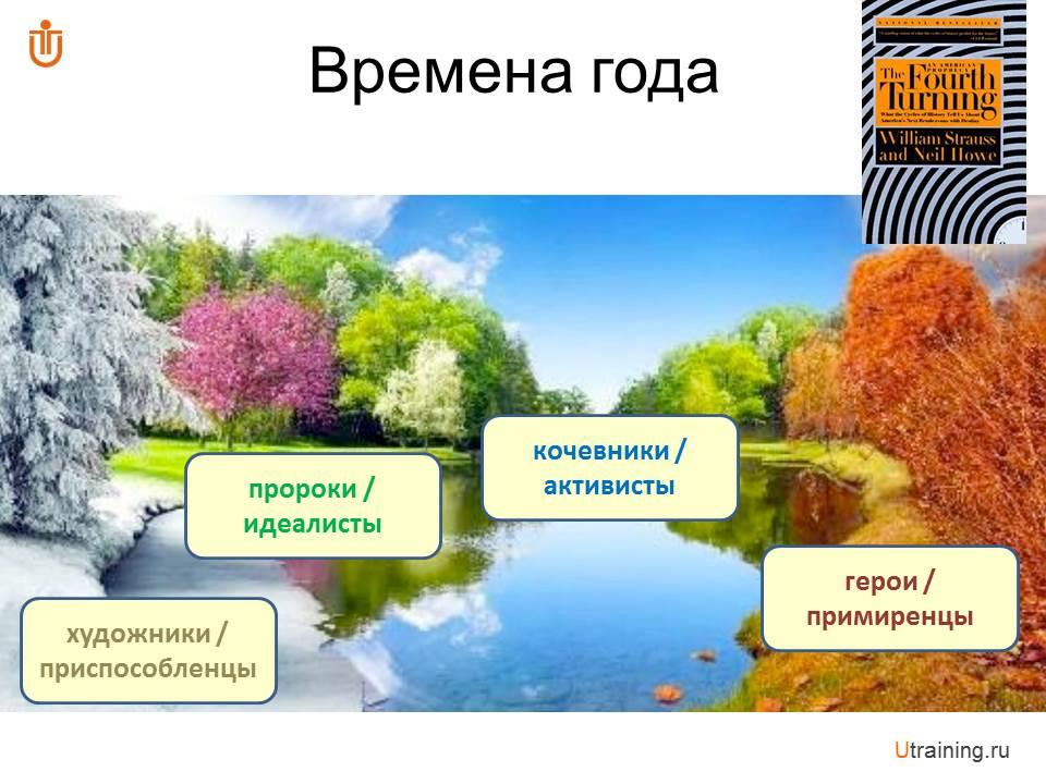 """Клуб бизнес-тренеров """"Теория поколений XYZ"""""""