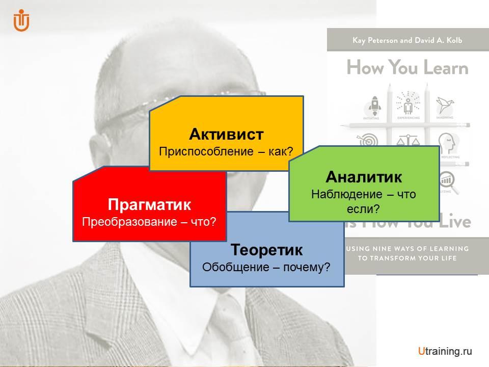 """Клуб бизнес-тренеров """"Кастомизация: фантики или упаковка?"""""""