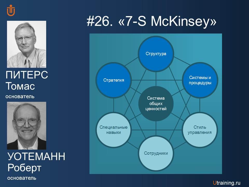 7S McKinsey Т. Питерс и Р. Уотерманн