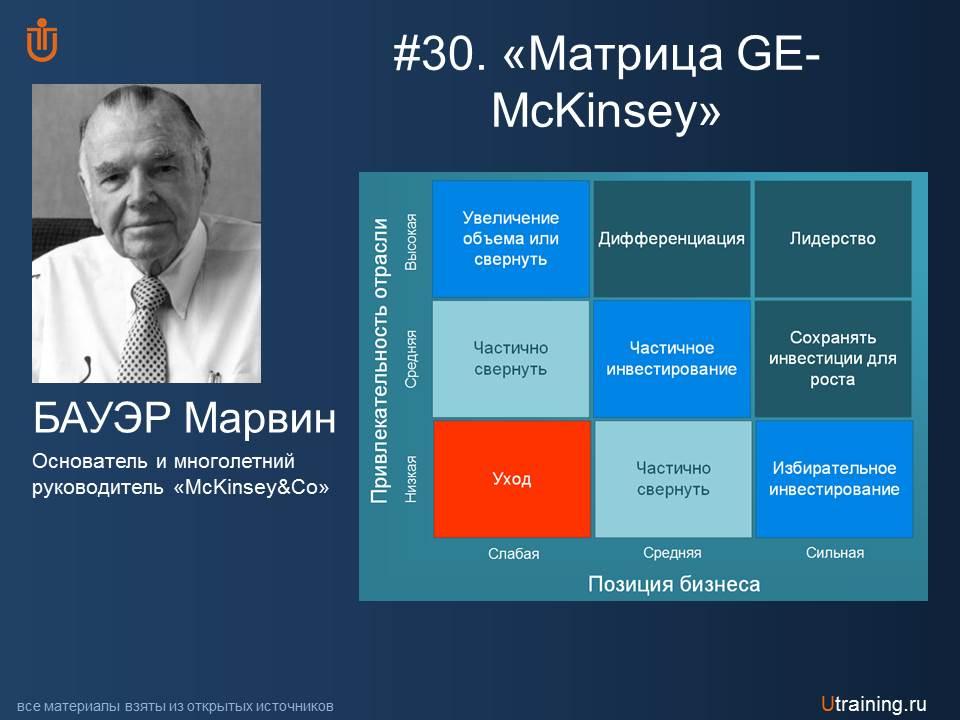 Матрица GE McKinsey&Co Инструмент #30