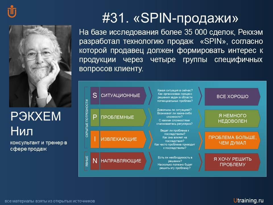 SPIN-продажи