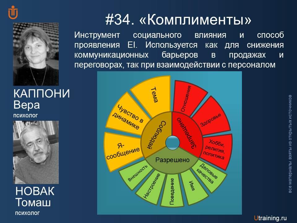 «Комплимент» Вера Каппони, Томаш Новак