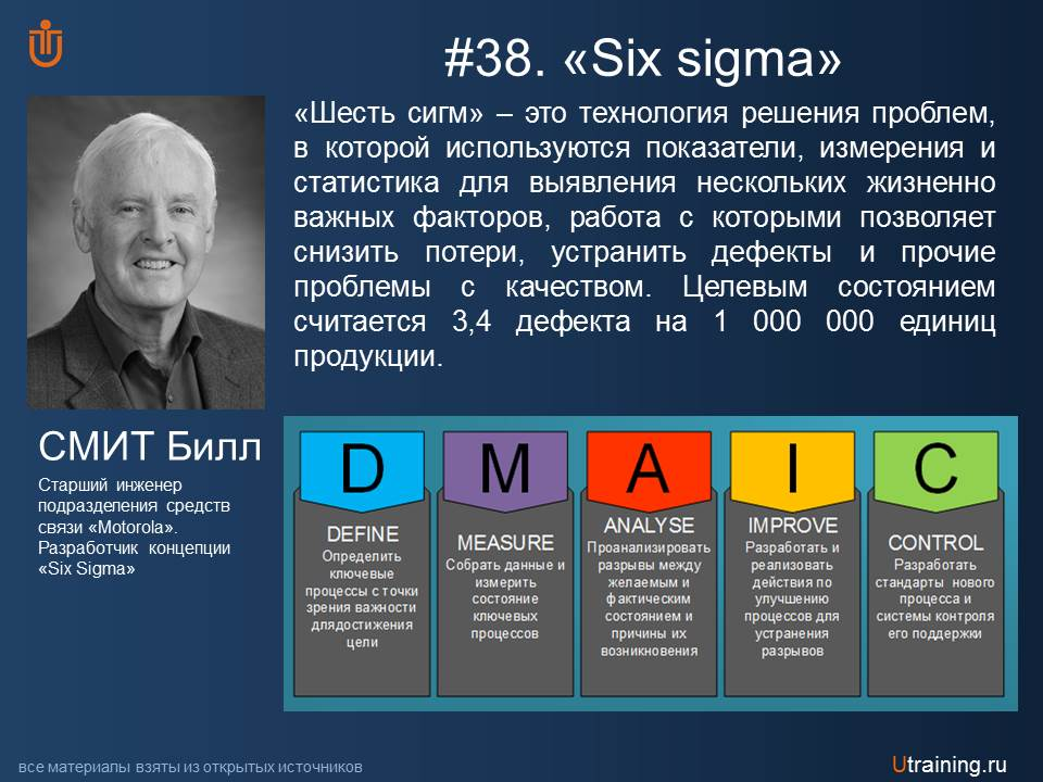 «Six Sigma»  Билл Смит. Инструмент #38