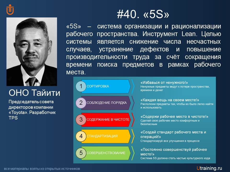 «5S» Тайити Оно. Инструмент #40