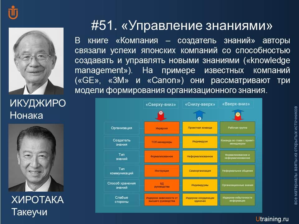 «Управление знаниями», Икуджиро Нонака и Хиротака Такеучи